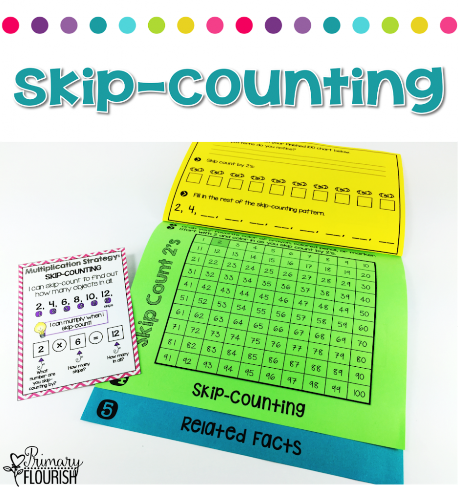 These Multiplication Strategies Interactive Flip Books and anchor posters will help your students understand the concept of multiplication and help them memorize their multiplication tables.