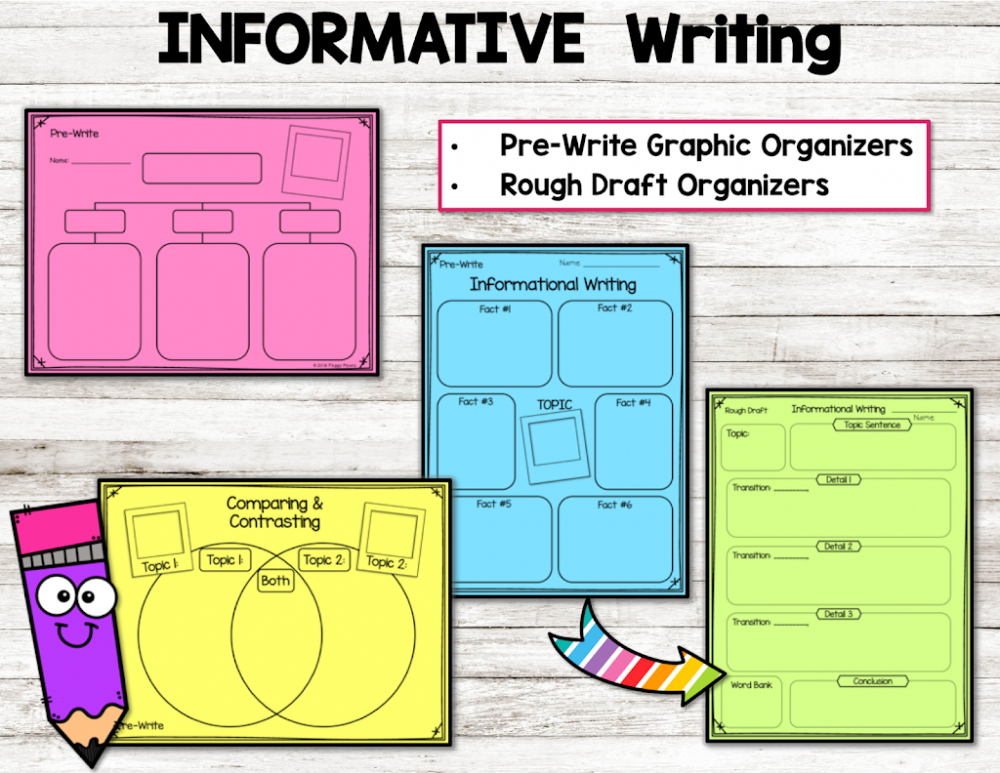 Paragraph writing tools for the elementary classroom.