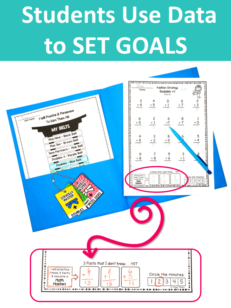 On the bottom of each assessment there is a space for students to set learning goals.